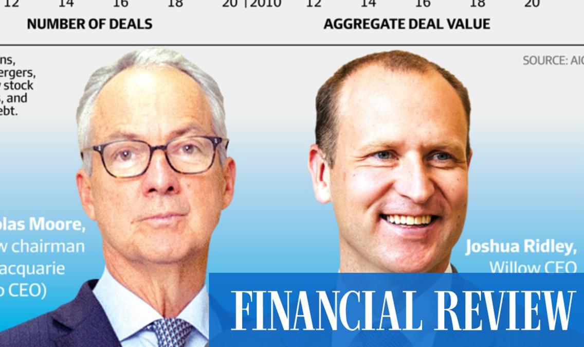 Big investors back Aussie digital twins play Willow